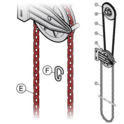 Круглая стальная цепь A5 – DIN766 Hormann