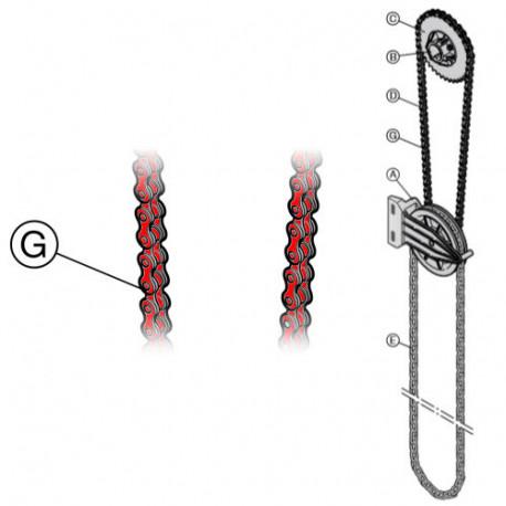 Роликовая цепь Hormann