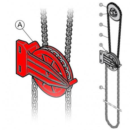 Корпус ручной цепной тяги с редуктором Hormann